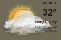 click for current weather of phuket